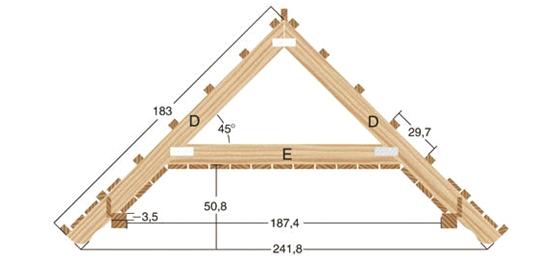 Козырек из дерева своими руками: односкатные и двускатные виды конструкции