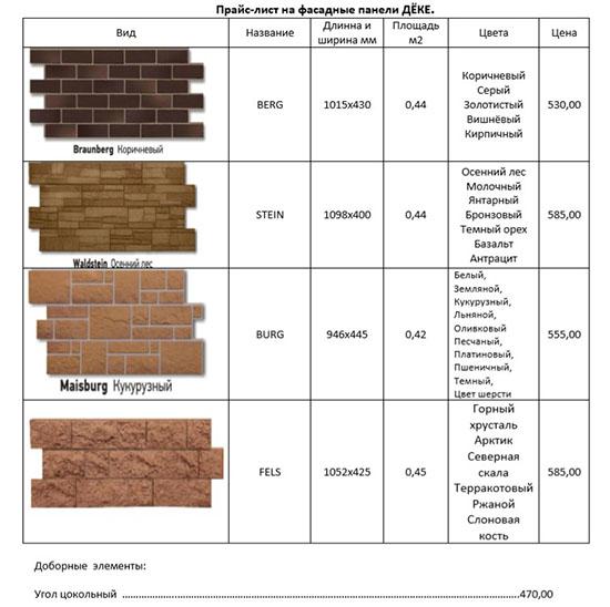 О размерах фасадных панелей и правильном расчёте количества