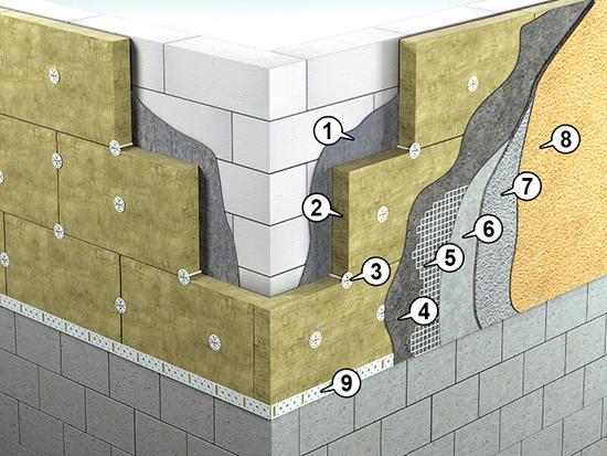 Технология утепления фасада каменной ватой под штукатуркой
